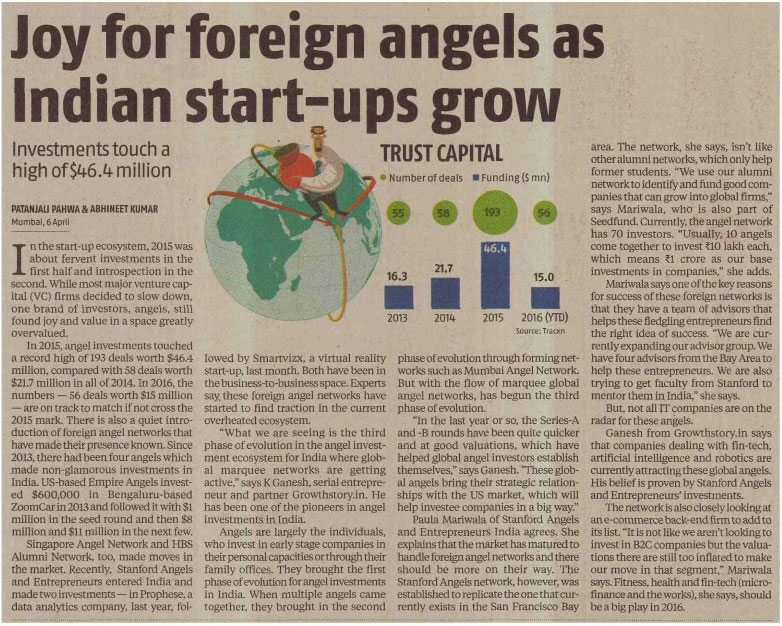 Business Standard | April, 2016